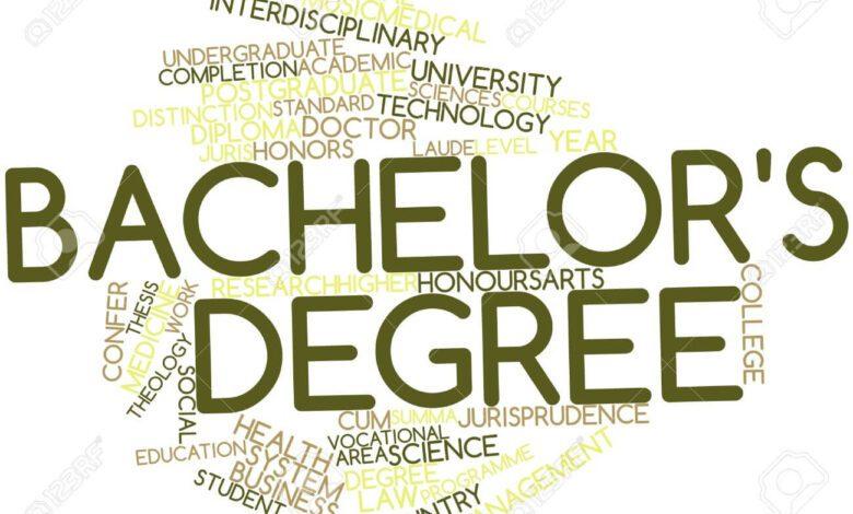 Bachelor's Degree